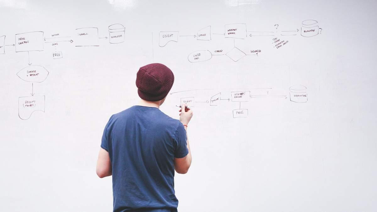Чи гарна у вас ідея для стартапу?