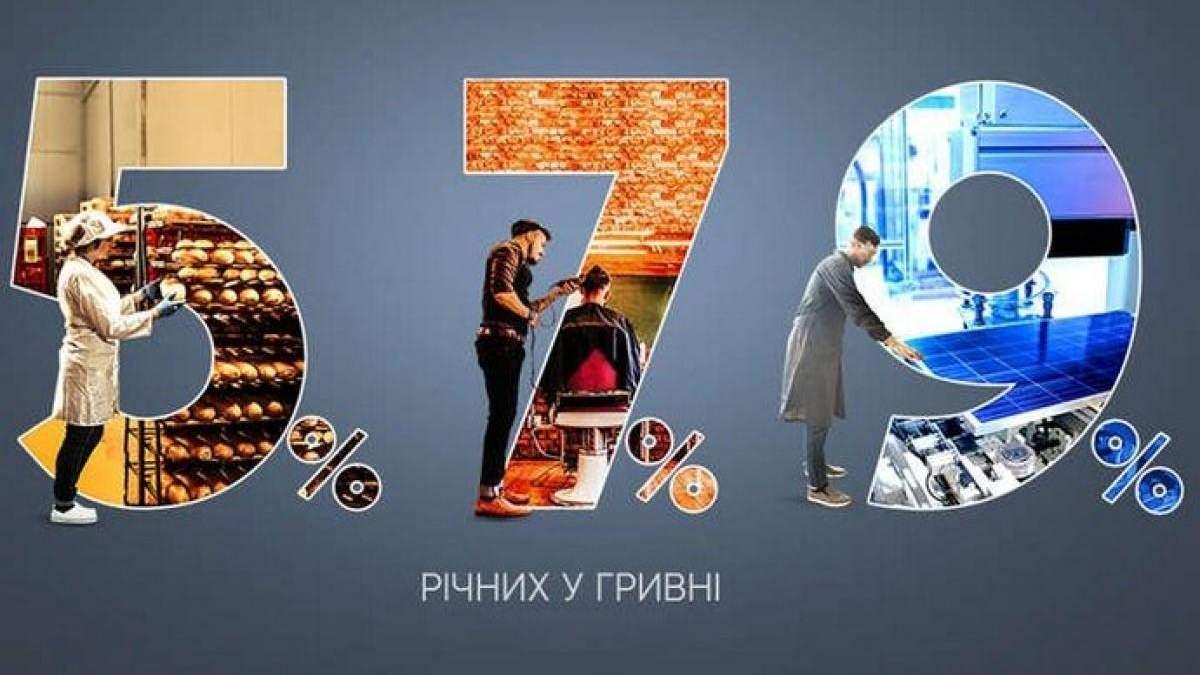 """Скільки кредитних грошей отримав український бізнес за програмою  """"5–7–9%"""""""