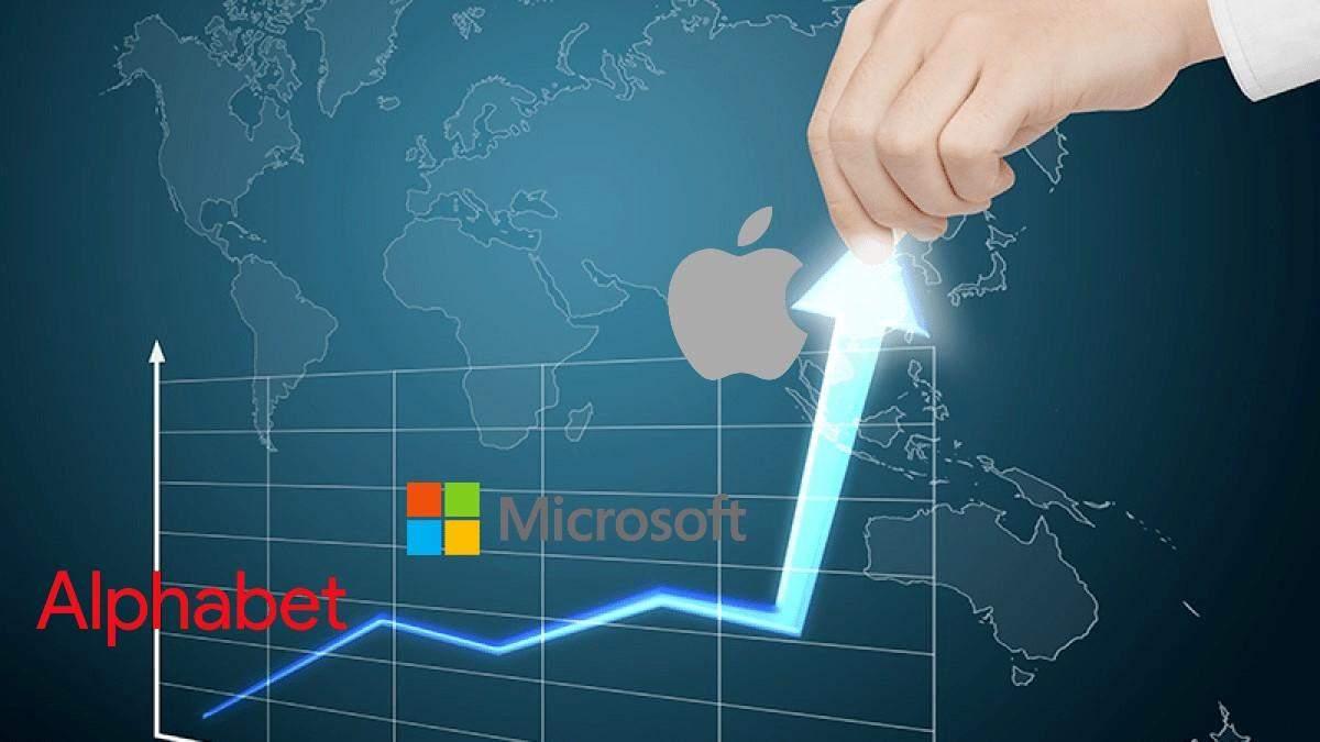 Жодного представника китайського ринку: свіжий рейтинг 10 найбільших компаній світу - Бізнес