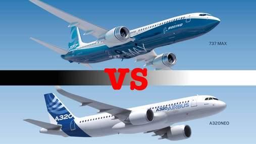 """Найдовша в історії торгівельна """"війна"""" Boeing й Airbus: мир без миру"""